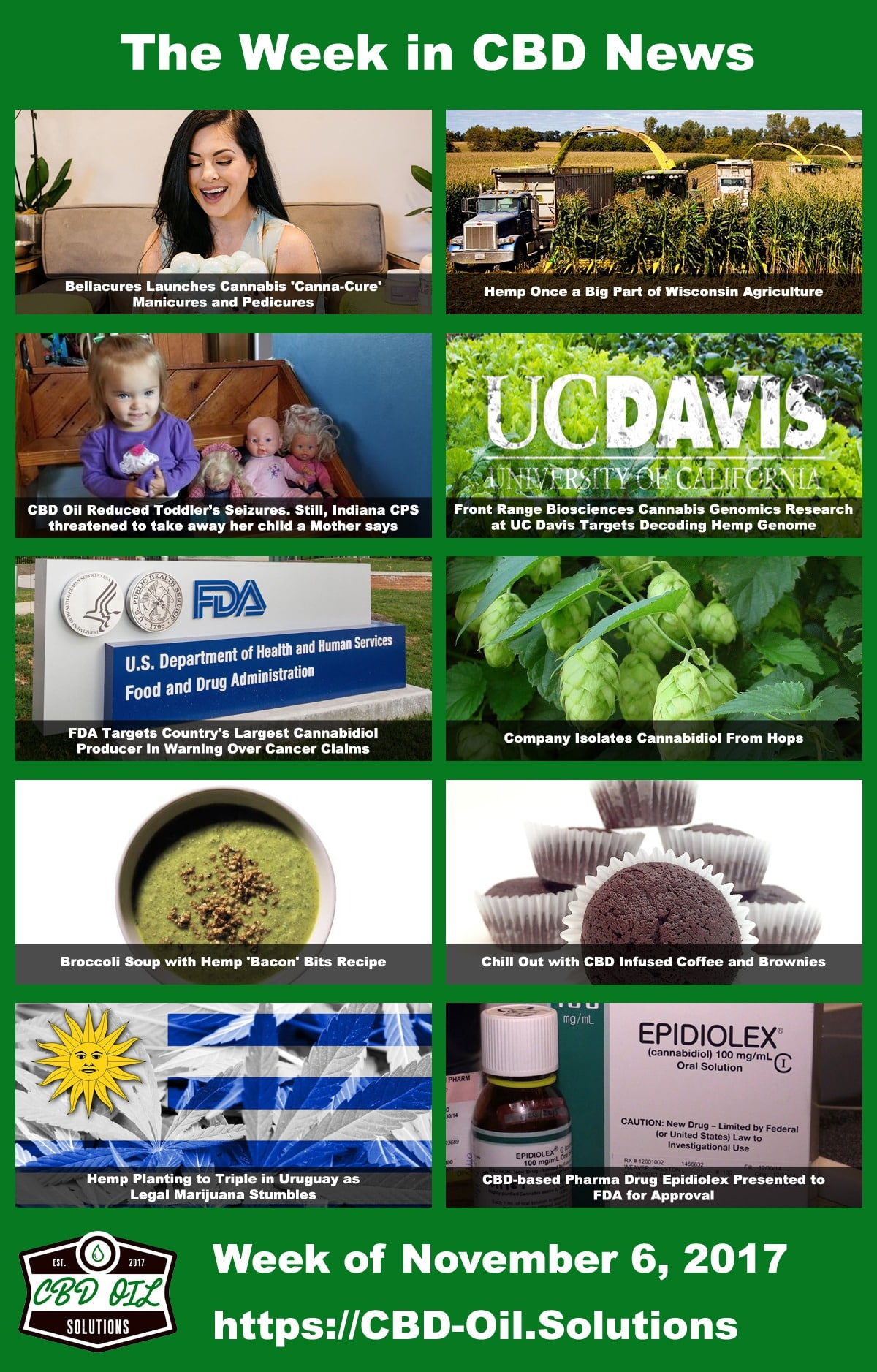 FDA-Warns-CBD-Companies,-Cannabis-Manicures,-and-More---The-Week-In-CBD-News