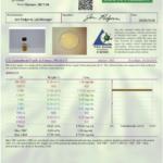 CBDistillery Full Spectrum High Potency 5,000 mg CBD Tincture Lab Results