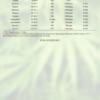 CBDistillery Full Spectrum High Potency 5,000 mg CBD Tincture Organic Compounds