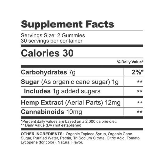 CBDfx-CBD-Gummies-Supplement-Facts