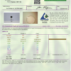 CBDistillery CBDrop THC Free CBD Isolate Tincture 500 mg Test Results