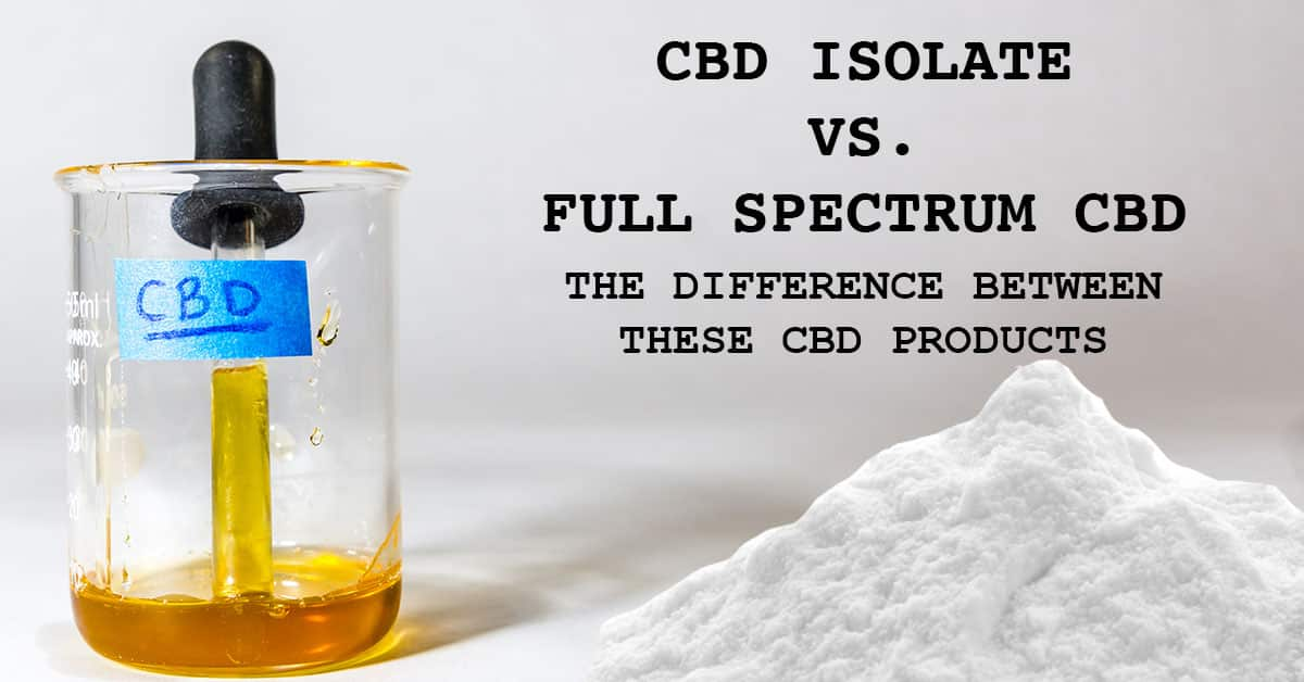 CBD Tinctures - Buy Now - Free Shipping • [CBD Oil Solutions]