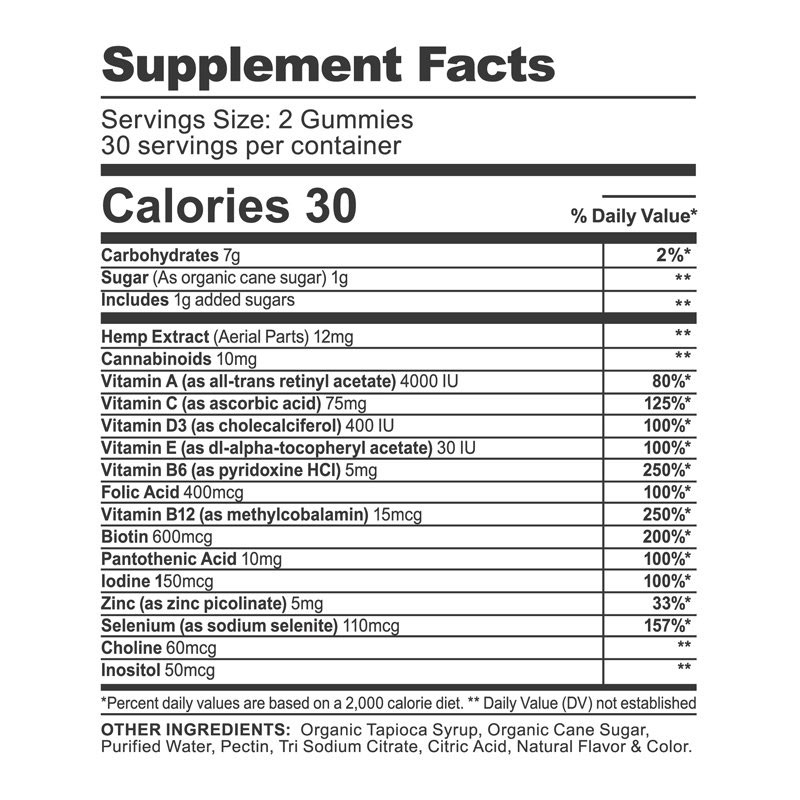 CBDfx Multivitamin CBD Gummies for Men Supplement-Facts